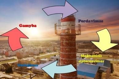 """VERT nustatė naują UAB """"Kaišiadorių šiluma"""" bazinę šilumos ir karšto vandens kainą"""
